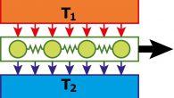 Secondo uno studio di Michele Campisi e Rosario Fazio su Nature Communication è possibile avvicinarsi all'efficienza massima nei motori termici senza dover rinunciare alla potenza. Ciò accadrebbe quando il fluido di lavoro ospitato nel motore che scambia energia con le due fonti di calore è vicino ad una transizione di fase.